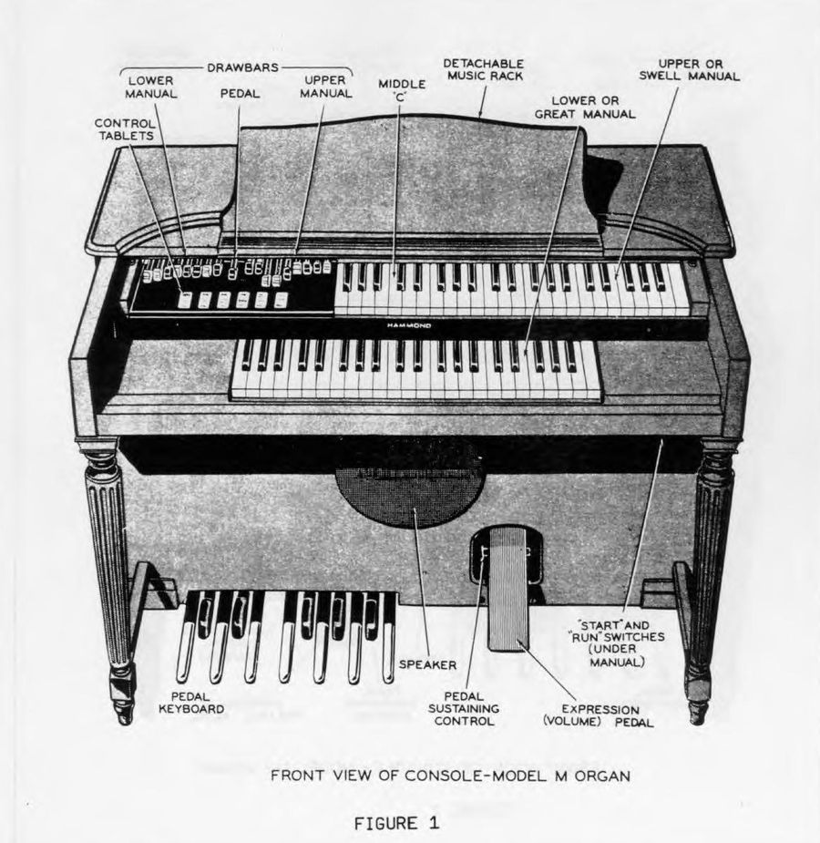 The Hammond Organ and Additive Synthesis 1